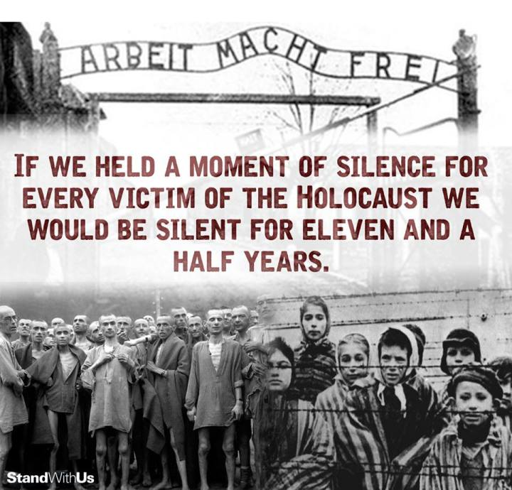 The Importance Of Remembering TheHolocaust